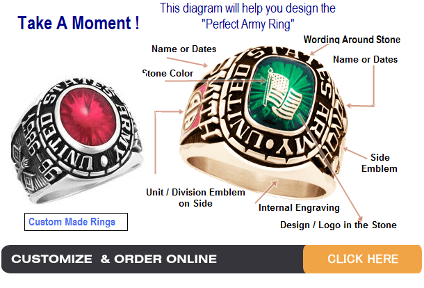 how to design a military class ring