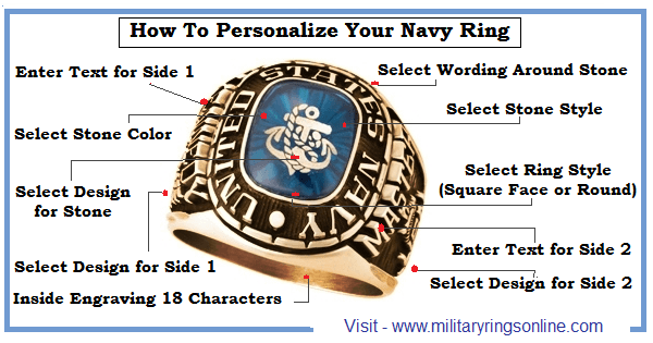 navy seal rings