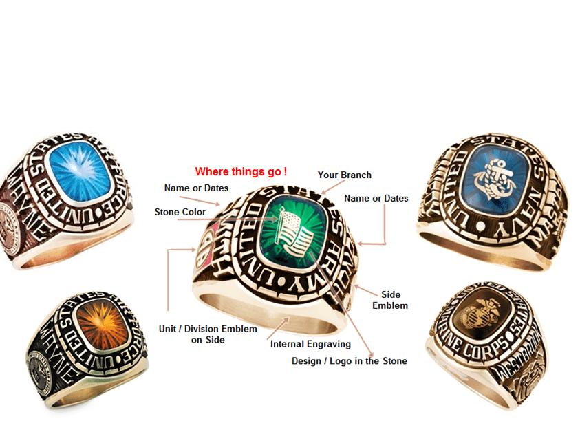 military rings designs