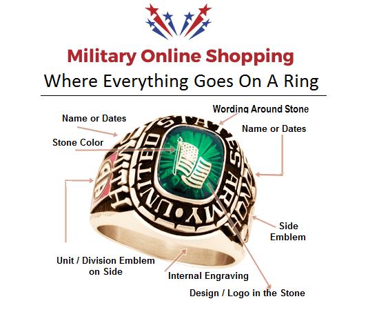 military rings onlne
